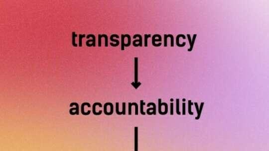 2020 Transparancy index2